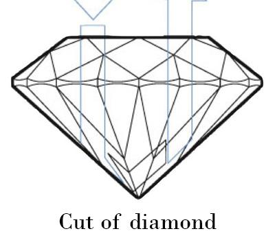cut of diamond